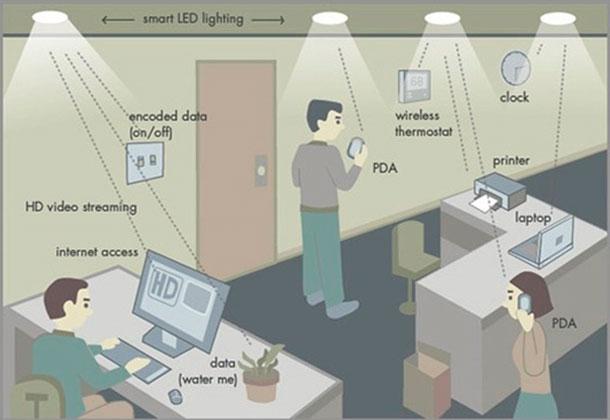 Lifi-internet-más-rápido-100-veces-que-el-wifi